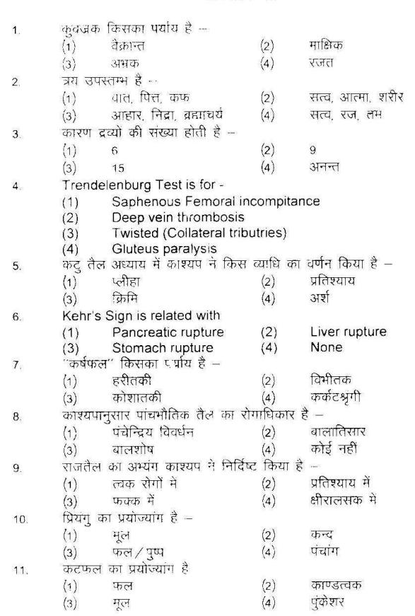Ayurveda MD/MS Entrance Examination Previous Years Question Papers ...