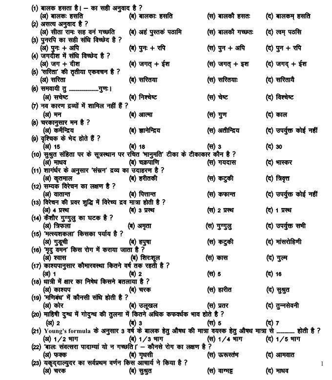 Ayurveda MD/MS Entrance Examination Previous Years Question Papers
